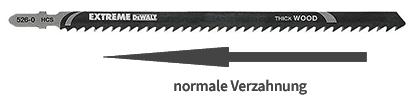 Stichsägeblatt normale Verzahnung